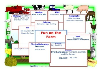 Integrated Topic Web for Infants all subjects themed on: The Farm