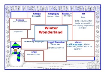Integrated Topic Web for Infants all subjects themed on: Winter