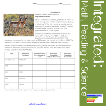 Integrated Wildlife Biologist Project: Math, Reading, & Science