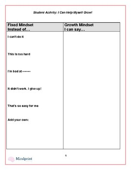 Integrating Growth Mindset Into Your Teaching