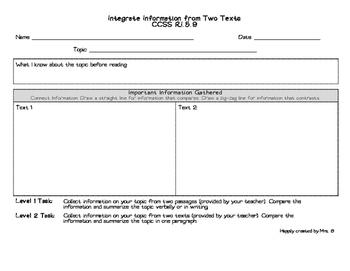 Integrate Information Graphic Organizer RI.5.9