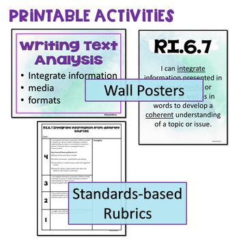 Distance Learning Integrating Information  RI.6.7 Writing Informative Paragraphs