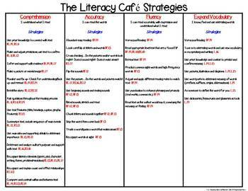 1st Grade Literature Lessons for Reading Street, Cafe & Writing
