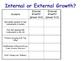 Integration - Horizontal, Vertical & Lateral Intergration