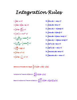 Integration Rules