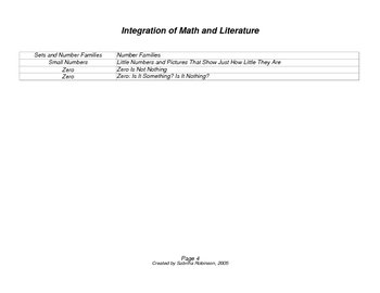 Integration of Math and Literature