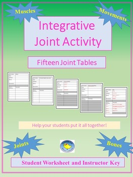 Integrative Joint Activity