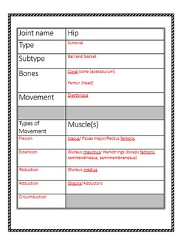 Integrative Joint Activity for Anatomy & Physiology