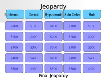 Integumentary Jeopardy Review Game