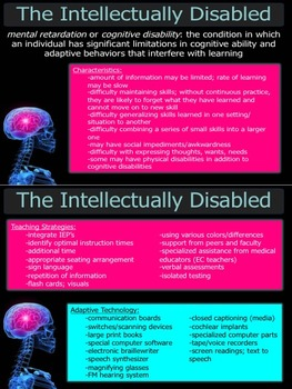 Intellectually Disabled