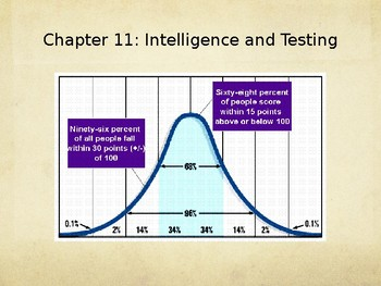 Intelligence & Testing Power Point