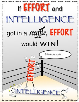 Intelligence vs Effort: Effort Wins! Poster
