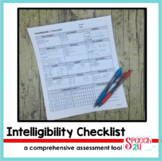 Articulation Intelligibility Checklist Assessment