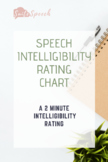 Speech Intelligibility Rating Chart