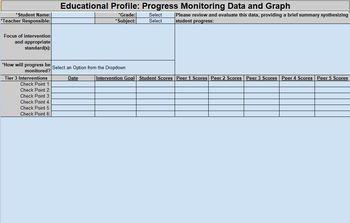 Intensive Progress Monitoring Data and Graph - Tier 3