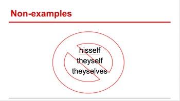 Intensive and Reflexive Pronouns