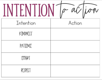 Intention to Action