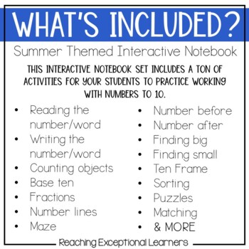 Interactive Math Notebook Numbers 1-10 Special Education