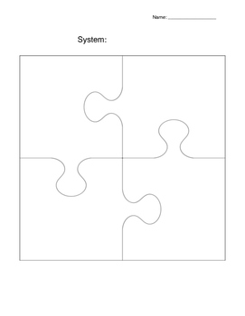 Interacting Parts make a System