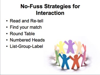 Interaction for ELLs Staff Development Presentation {Instructional Coaching}