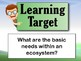 Interactions and Ecosystems Unit Bundle #1