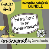 Interactions in Environments Interactive Notebook BUNDLE by Science Doodles