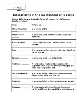 Interactions in the Environment Unit Test