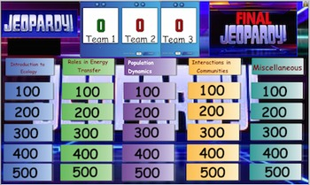 Interactions of Living Things Review Jeopardy Game, Middle School Science