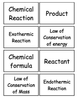 Interactions of Matter Flashcards, Middle School Science, 6-8 Science