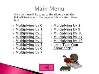 Interactive 0-12 Multiplication PP