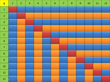 Interactive 12x12 Multiplication Table