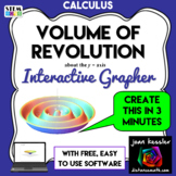 Calculus Interactive Volume of Revolution  y-axis Grapher