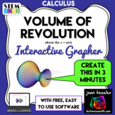 Calculus Volume of Revolution about x-axis Easy Grapher