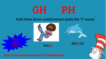 Google Classroom- Word Work: Interactive Activities GH and PH Make the F Sound