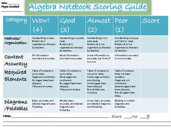 Interactive Algebra Notebook Rubric