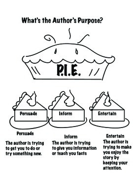 Interactive Anchor Chart: Author's Purpose