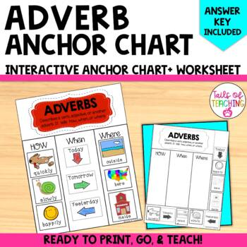 Interactive Anchor Chart + Interactive Notebook ADVERBS