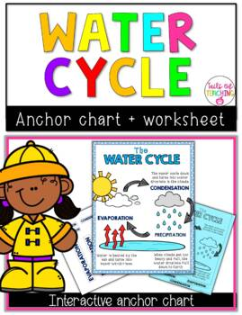 Interactive Anchor Chart + Interactive Notebook WATER CYCLE