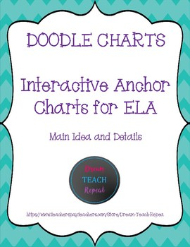 Interactive Anchor Chart - Main Idea and Details