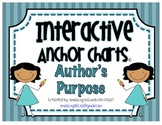 Interactive Anchor Charts - Author's Purpose