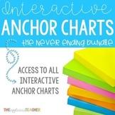 Interactive Anchor Charts Never Ending Bundle
