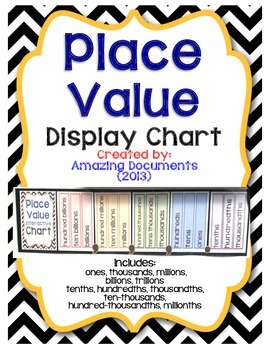 Interactive Anchor Charts - Place Value