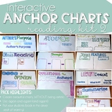 Interactive Anchor Charts-Reading 2