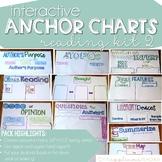 Interactive Anchor Charts-Reading 2