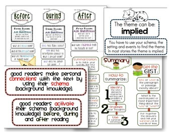 Interactive Anchor Charts - Reading Mega Bundle Pack - 2