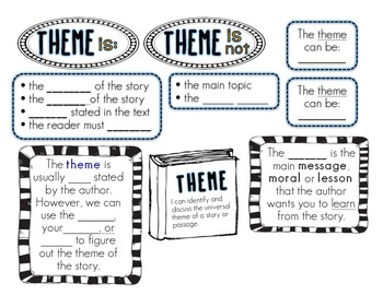 Interactive Anchor Charts - Theme