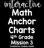 Interactive Anchor Charts-Zearn, Engage NY, Eureka Math-Grade 4 Mission 3