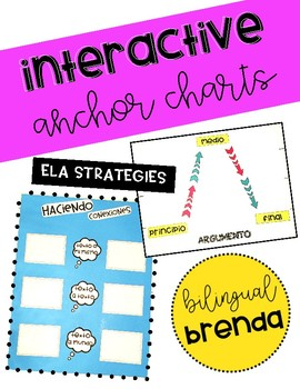 Interactive Anchor Charts in Spanish