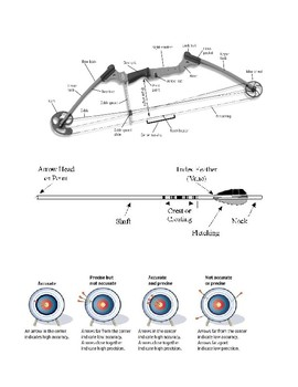 Interactive Archery Worksheet