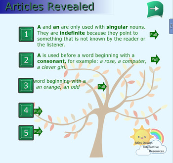 Interactive Articles Introduction Activity for IWB FREEBIE